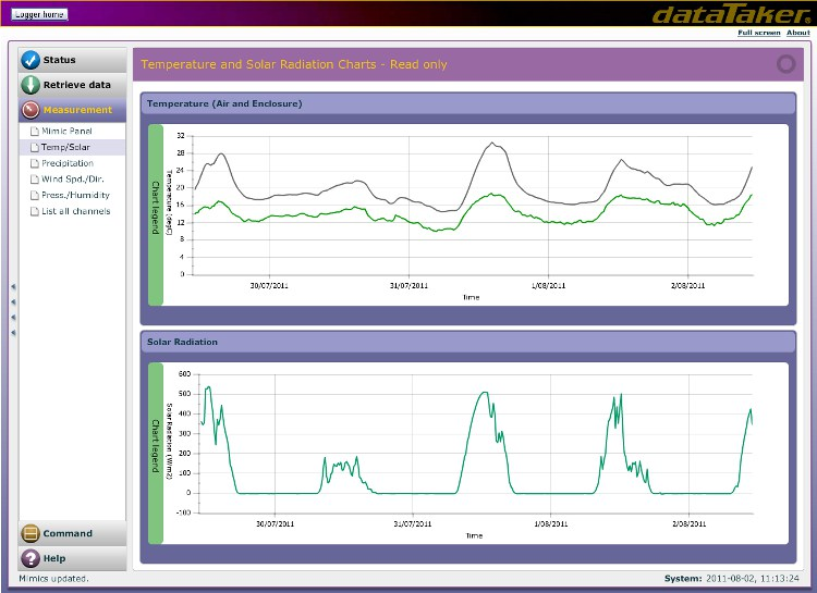 dEX Logger Software